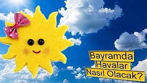 Kurban Bayramında Nevşehir ve Çevresinde Hava Durumu Nasıl Olacak ?